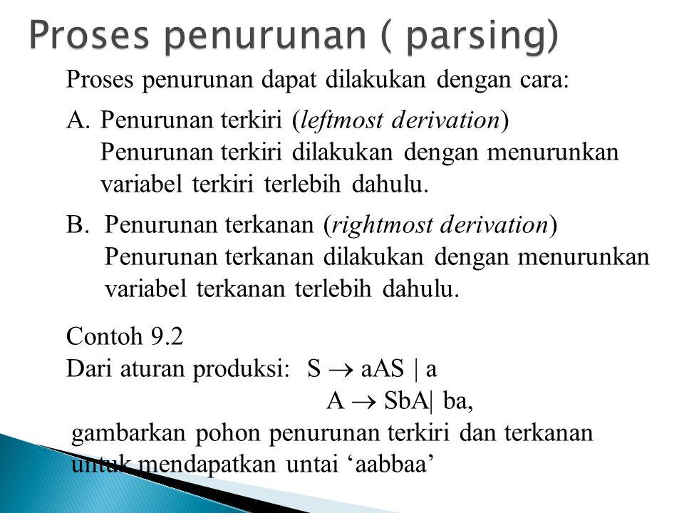 Proses penurunan ( parsing) Proses penurunan dapat dilakukan dengan cara: A.Penurunan terkiri (leftmost derivation) Penurunan terkiri dilakukan dengan menurunkan variabel terkiri terlebih dahulu.