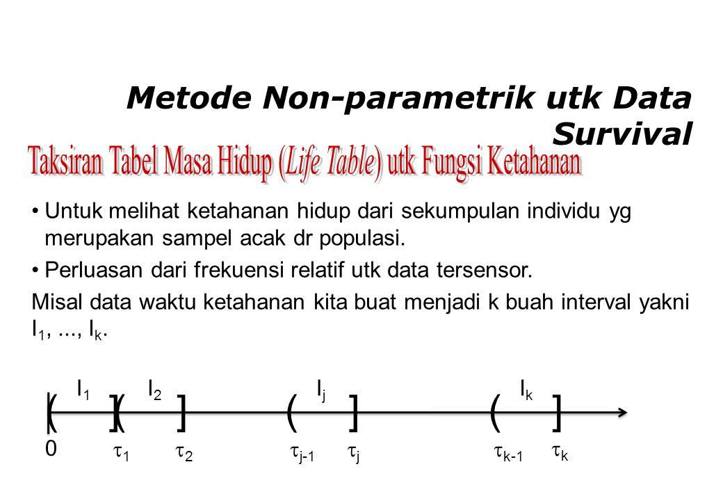 (](](](] 0 11 22  i-1 ii  k-1 kk I1I1 I2I2 IiIi IkIk n i = #bertahan hidup melewati awal interval I i d i = #mati pada interval I i w i = #tersensor pada interval I i p i = P(bertahan melewati I i | hidup pada awal I i ) q i = 1  p i S(  k ) = P(T >  k )