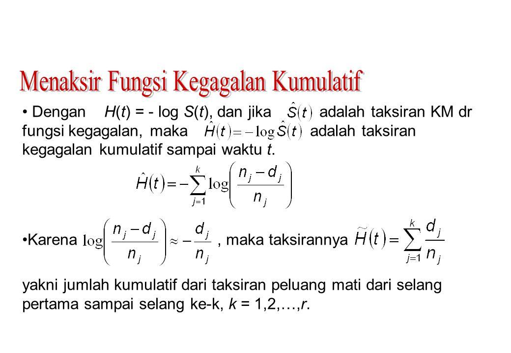 Dengan H(t) = - log S(t), dan jika adalah taksiran KM dr fungsi kegagalan, maka adalah taksiran kegagalan kumulatif sampai waktu t. Karena, maka taksi