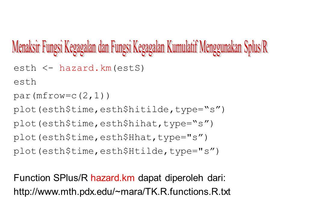 """esth <- hazard.km(estS) esth par(mfrow=c(2,1)) plot(esth$time,esth$hitilde,type=""""s"""") plot(esth$time,esth$hihat,type=""""s"""") plot(esth$time,esth$Hhat,type"""