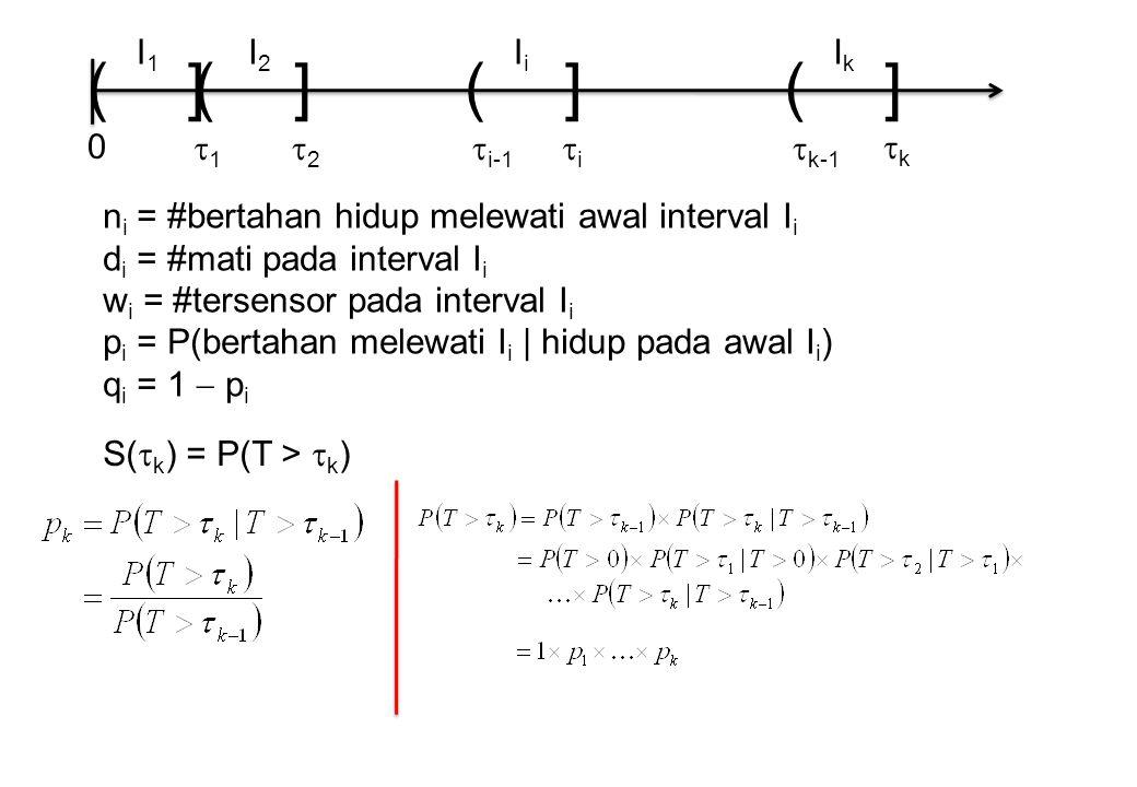 (](](](] 0 11 22  i-1 ii  k-1 kk I1I1 I2I2 IiIi IkIk n i = #bertahan hidup melewati awal interval I i d i = #mati pada interval I i w i = #t