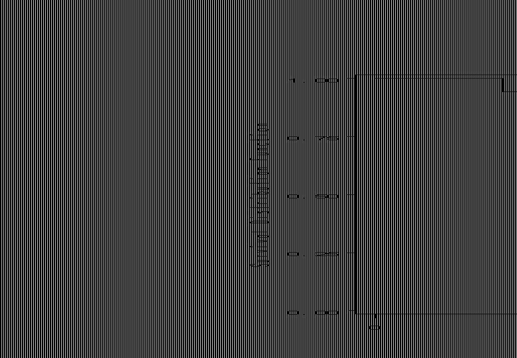 disctime <- c(10,13,18,19,23,30,36,38,54,56,59,75,93, 97,104,107,107,107) status <- c(1,0,0,1,0,1,1,0,0,0,1,1,1,1,0,1,0,0) library(survival) estS <- survfit(Surv(iud,status)~1,conf.type= plain ) plot(estS,conf.int=T,xlab= Discontinuation time (in weeks) , ylab= Estimated survivor function )