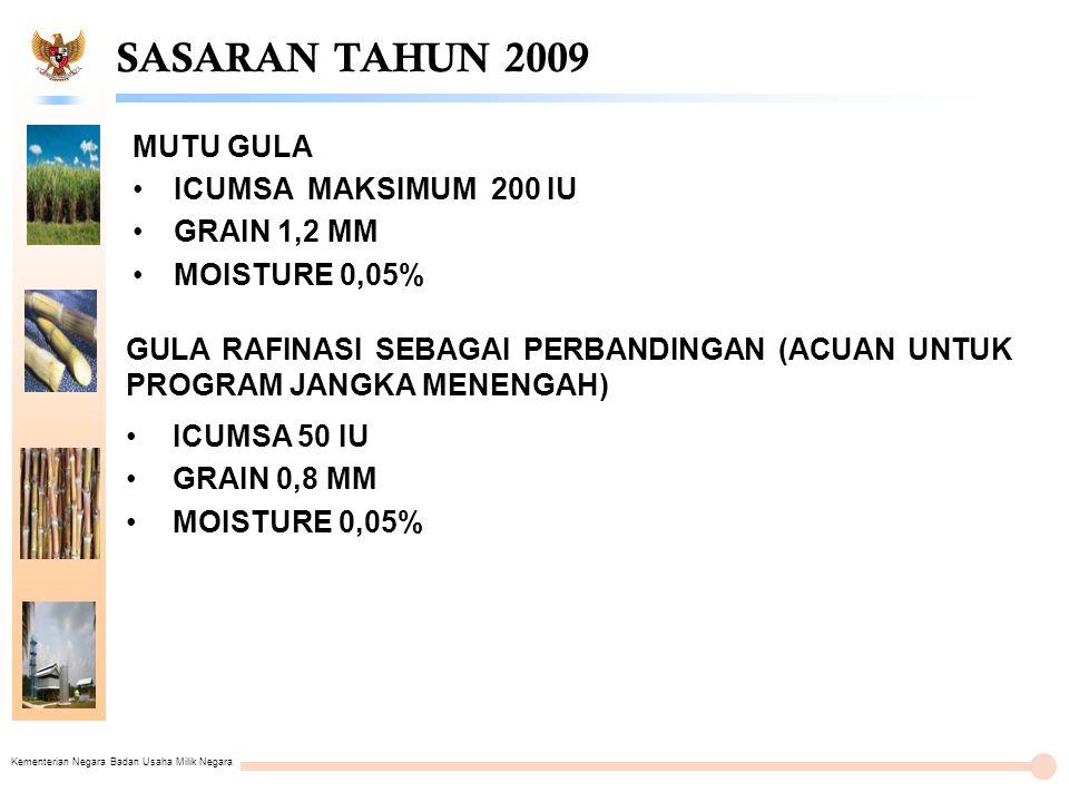 Kementerian Negara Badan Usaha Milik Negara SASARAN TAHUN 2009 MUTU GULA 11 ICUMSA MAKSIMUM 200 IU GRAIN 1,2 MM MOISTURE 0,05% GULA RAFINASI SEBAGAI PERBANDINGAN (ACUAN UNTUK PROGRAM JANGKA MENENGAH) ICUMSA 50 IU GRAIN 0,8 MM MOISTURE 0,05%