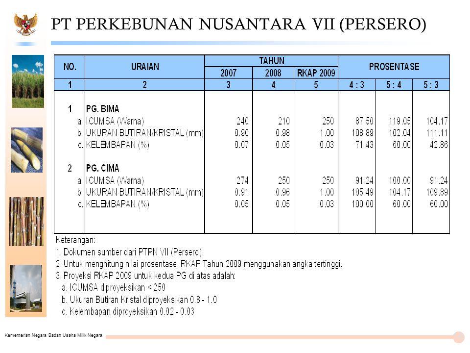 Kementerian Negara Badan Usaha Milik Negara PT PERKEBUNAN NUSANTARA VII (PERSERO) 18