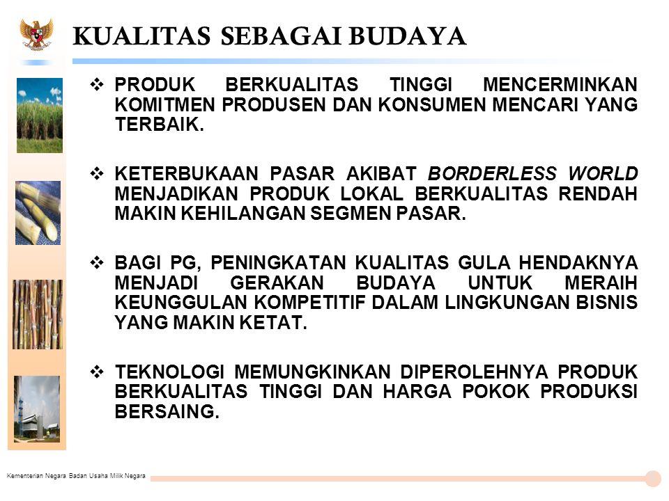 Kementerian Negara Badan Usaha Milik Negara KUALITAS SEBAGAI BUDAYA  PRODUK BERKUALITAS TINGGI MENCERMINKAN KOMITMEN PRODUSEN DAN KONSUMEN MENCARI YA