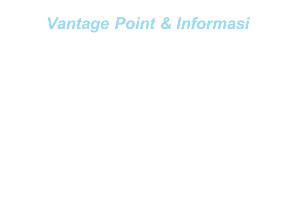 Vantage Point & Informasi Level Puncak  Holistik, strategis Level Menengah  Taktis Level Bawah  Spesifik, Operasional Kebutuhan informasi didasarka