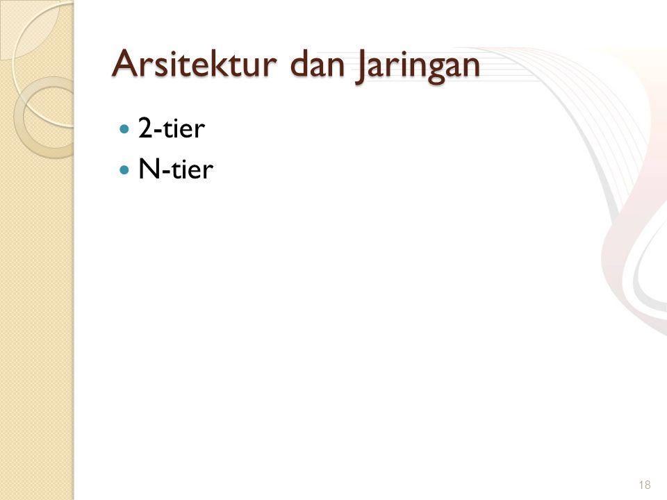 Arsitektur dan Jaringan 2-tier N-tier 18