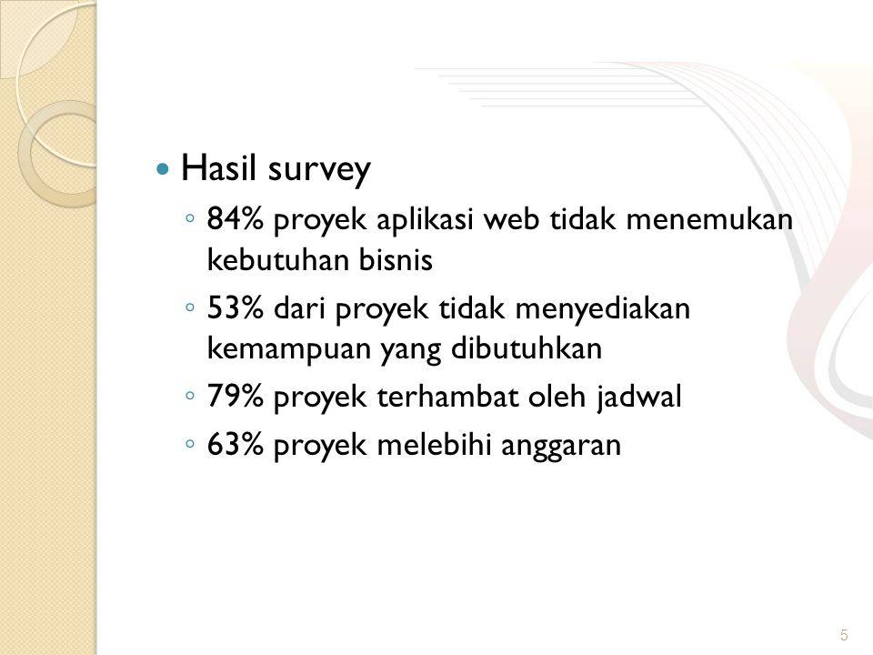 Hasil survey ◦ 84% proyek aplikasi web tidak menemukan kebutuhan bisnis ◦ 53% dari proyek tidak menyediakan kemampuan yang dibutuhkan ◦ 79% proyek ter