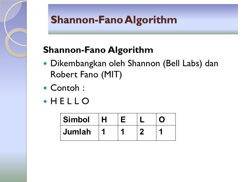 Shannon-Fano Algorithm Algoritma : ◦ Urutkan simbol berdasarkan frekuensi kemunculannya ◦ Bagi simbol menjadi 2 bagian secara rekursif, dengan jumlah yang kira-kira sama pada kedua bagian, sampai tiap bagian hanya terdiri dari 1 simbol.