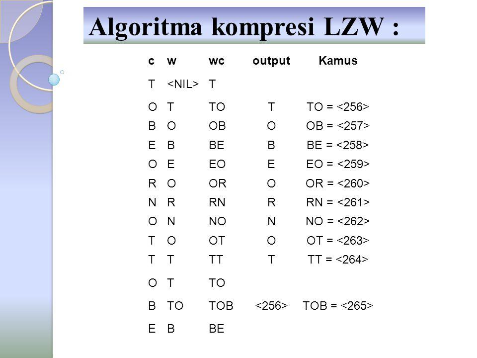 cwwcoutputKamus OBEBEO BEO = ROOR T ORT ORT = OTTO B TOB E TOBE TOBE = OEEO R EOR EOR = NRRN O RNO RNO = TOOT Algoritma kompresi LZW :