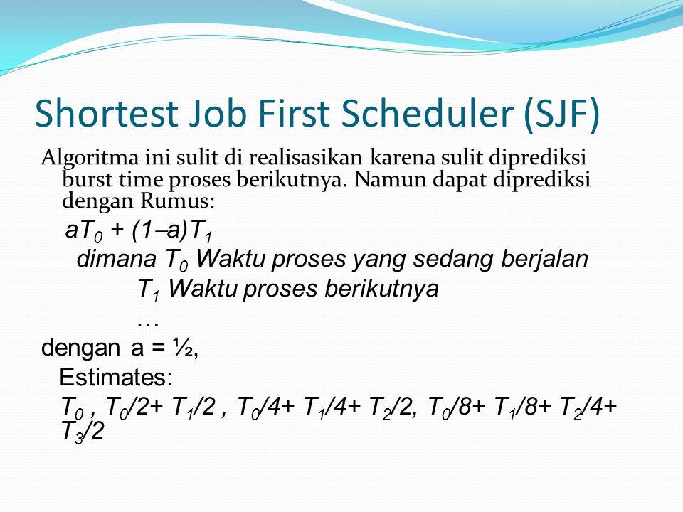 Shortest Job First Scheduler (SJF) Algoritma ini sulit di realisasikan karena sulit diprediksi burst time proses berikutnya. Namun dapat diprediksi de