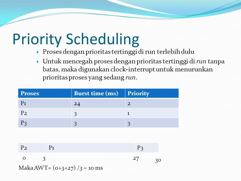 Priority Scheduling Proses dengan prioritas tertinggi di run terlebih dulu Untuk mencegah proses dengan prioritas tertinggi di run tanpa batas, maka d