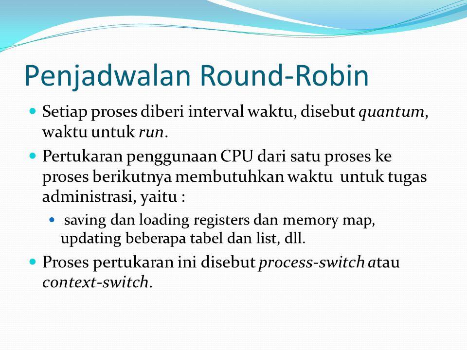 Penjadwalan Round-Robin Setiap proses diberi interval waktu, disebut quantum, waktu untuk run. Pertukaran penggunaan CPU dari satu proses ke proses be