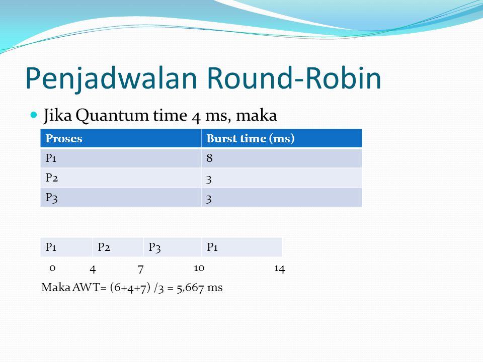 Jika Quantum time 4 ms, maka ProsesBurst time (ms) P18 P23 P33 Maka AWT= (6+4+7) /3 = 5,667 ms P1P2P3P1 4010147