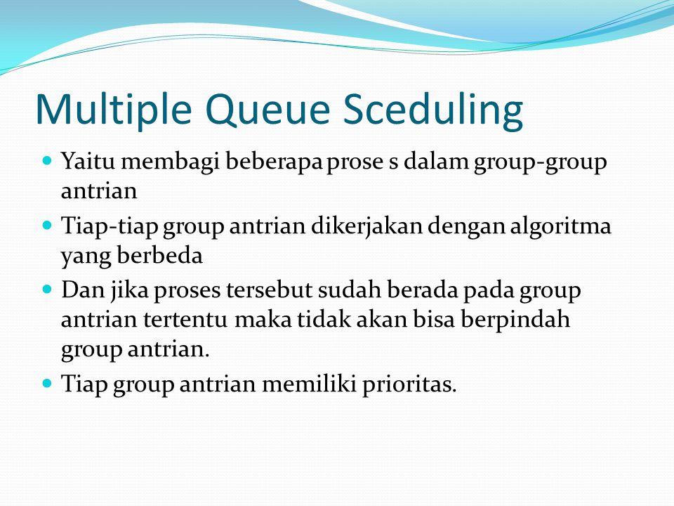 Multiple Queue Sceduling Yaitu membagi beberapa prose s dalam group-group antrian Tiap-tiap group antrian dikerjakan dengan algoritma yang berbeda Dan