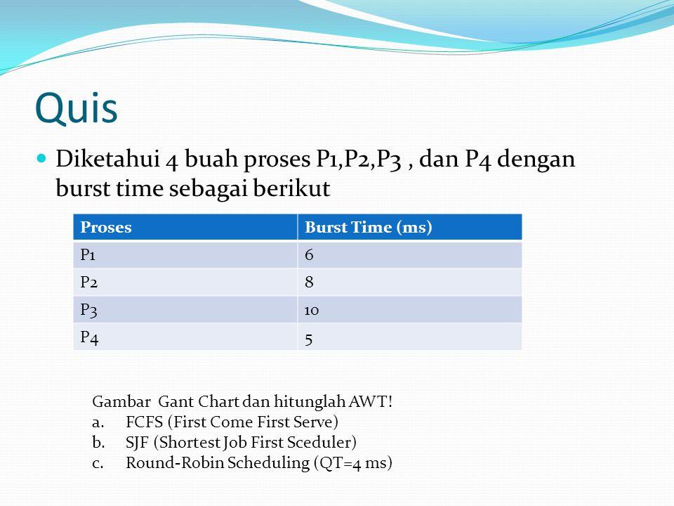 Quis Diketahui 4 buah proses P1,P2,P3, dan P4 dengan burst time sebagai berikut ProsesBurst Time (ms) P16 P28 P310 P45 Gambar Gant Chart dan hitunglah