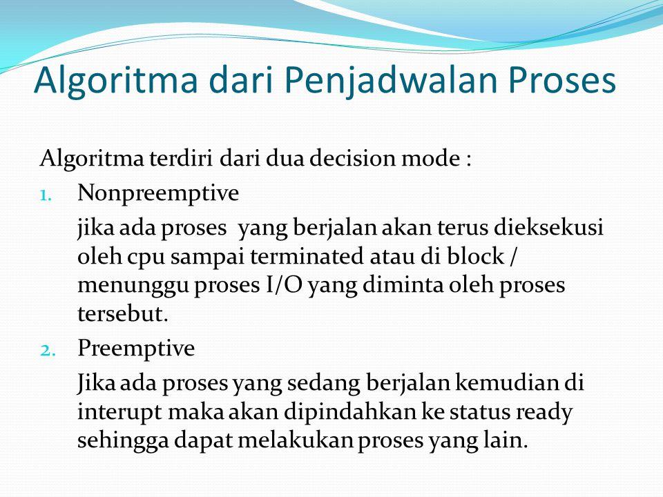 Algoritma dari Penjadwalan Proses Algoritma terdiri dari dua decision mode : 1. Nonpreemptive jika ada proses yang berjalan akan terus dieksekusi oleh