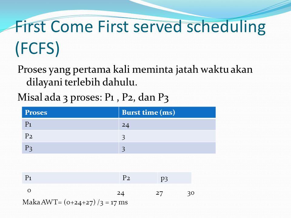 First Come First served scheduling (FCFS) Proses yang pertama kali meminta jatah waktu akan dilayani terlebih dahulu. Misal ada 3 proses: P1, P2, dan