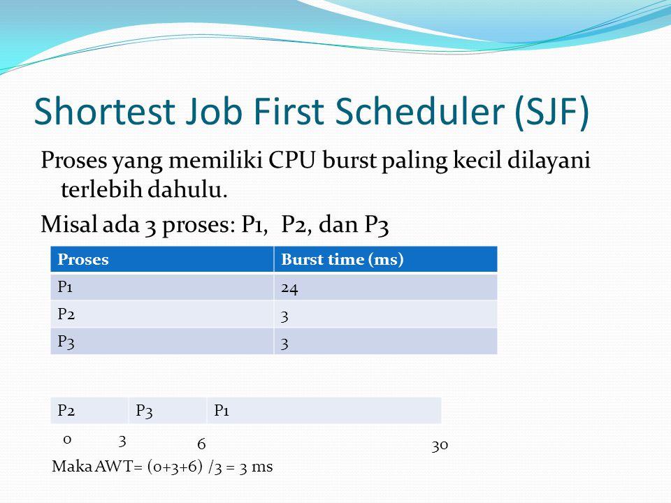 Shortest Job First Scheduler (SJF) Proses yang memiliki CPU burst paling kecil dilayani terlebih dahulu. Misal ada 3 proses: P1, P2, dan P3 ProsesBurs