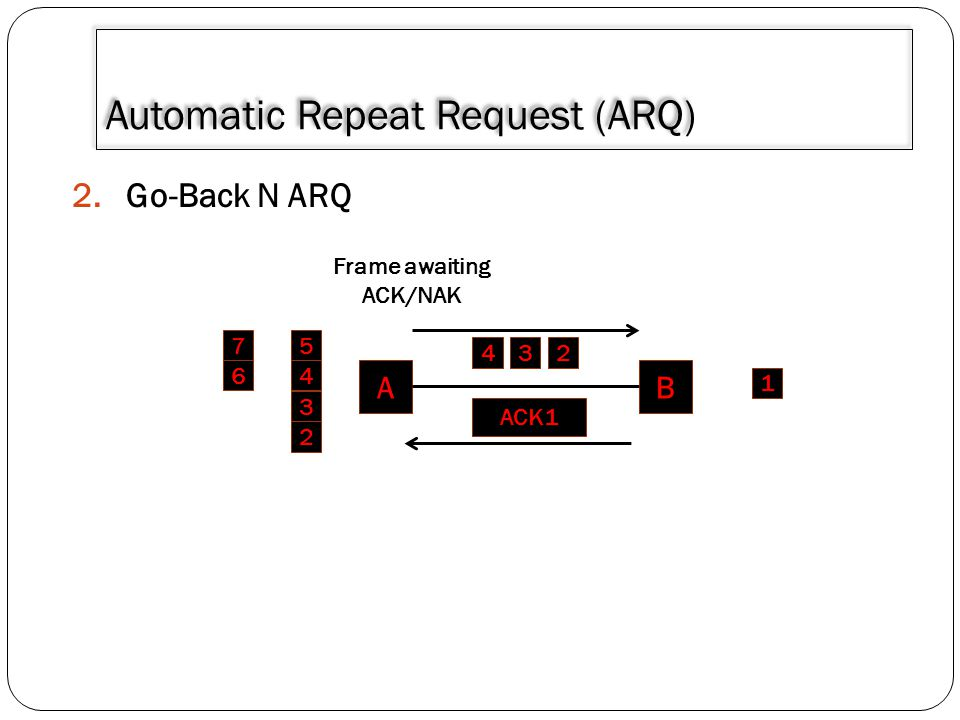 Automatic Repeat Request (ARQ) 2.Go-Back N ARQ Frame awaiting ACK/NAK 4 3 AB 5 3 2 6 7 1 42 ACK1