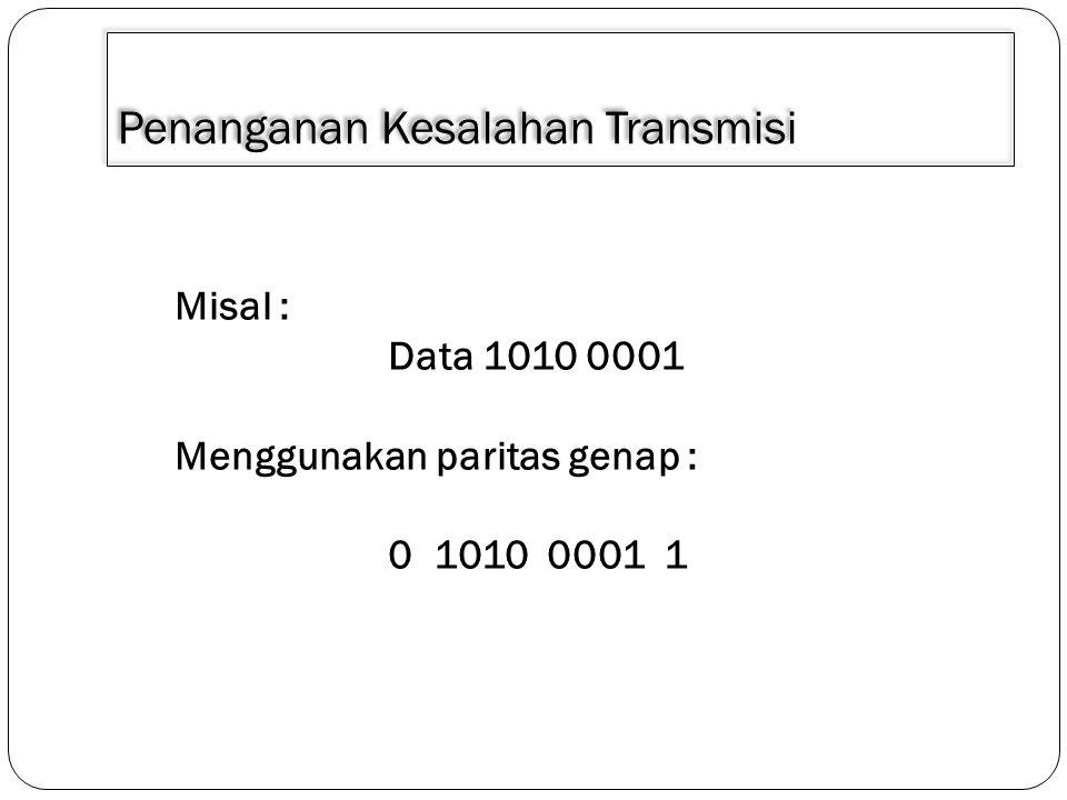 Penanganan Kesalahan Transmisi Misal : Data 1010 0001 Menggunakan paritas genap : 0 1010 0001 1