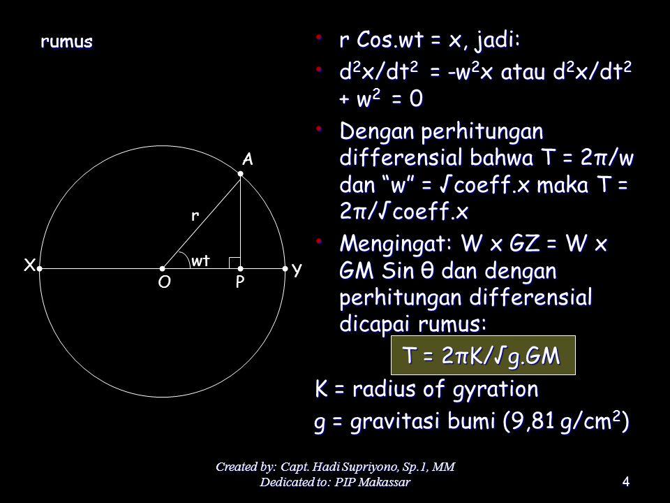 Created by: Capt. Hadi Supriyono, Sp.1, MM Dedicated to: PIP Makassar4 rumus r Cos.wt = x, jadi: r Cos.wt = x, jadi: d 2 x/dt 2 = -w 2 x atau d 2 x/dt