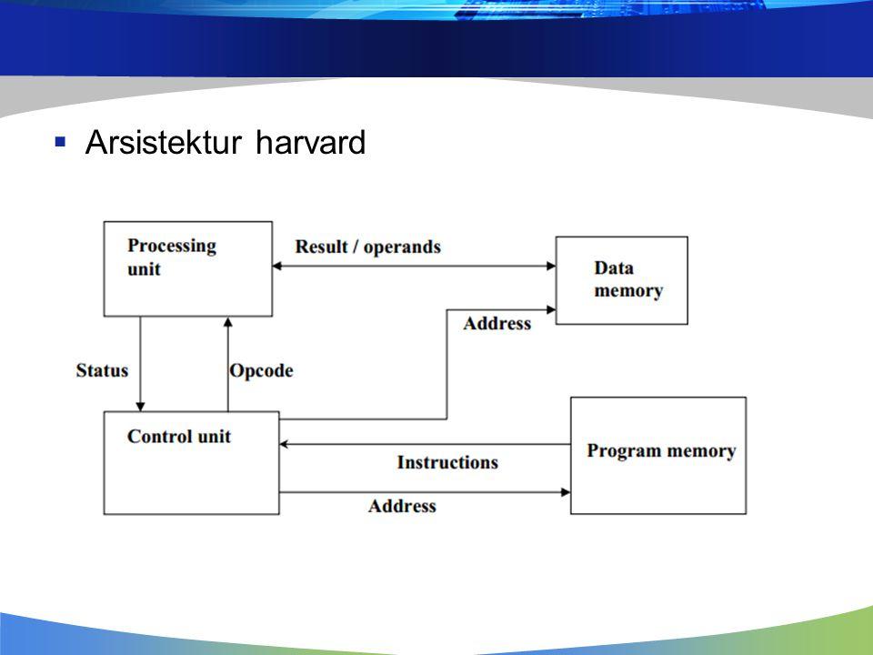 Mikroprocessor/cpu  Merupakan otak sebagai pengendali uatam semua operasi dalam sistem computer  Mikroprocessor mengambil instruksi biner dari memori  Diterjemahkan sebagai serangkaian aksi dan mejalankannya  Jenis aksi microprocessor : transfer data memory, operasi aritmatika dan logika, dan pembangkitan sinyal kendalai