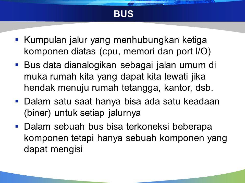 Bus cont-  Ada terdapat 3 kelompok bus 1.Bus alamat  Dihubungkan untuk mengirim informasi alamat memori atau port I/O yang akan dihubungi olehnya  Misal: ukuran bus alamat 16 bit  mamapu mengalamati 2 16 = 65536 (64 kb) lokasi memori 2.Bus data  Lewatnya data dari dan ke masing-masing komponen di atas.