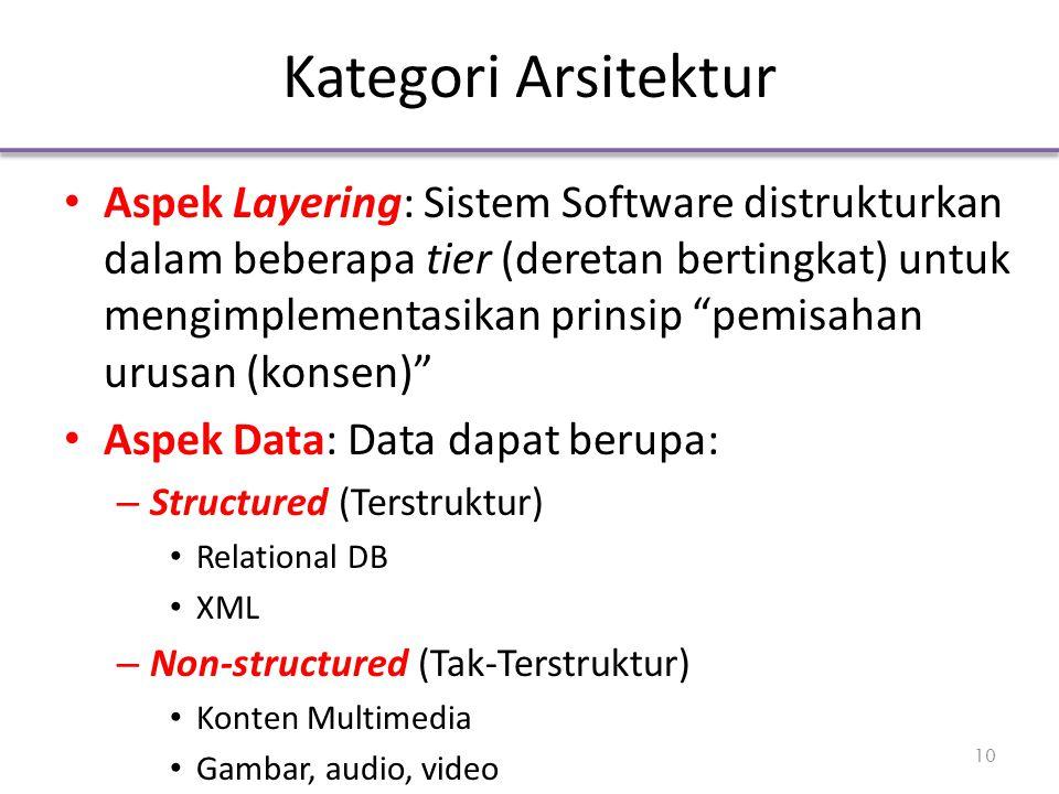 Kategori Arsitektur Aspek Layering: Sistem Software distrukturkan dalam beberapa tier (deretan bertingkat) untuk mengimplementasikan prinsip pemisahan urusan (konsen) Aspek Data: Data dapat berupa: – Structured (Terstruktur) Relational DB XML – Non-structured (Tak-Terstruktur) Konten Multimedia Gambar, audio, video 10