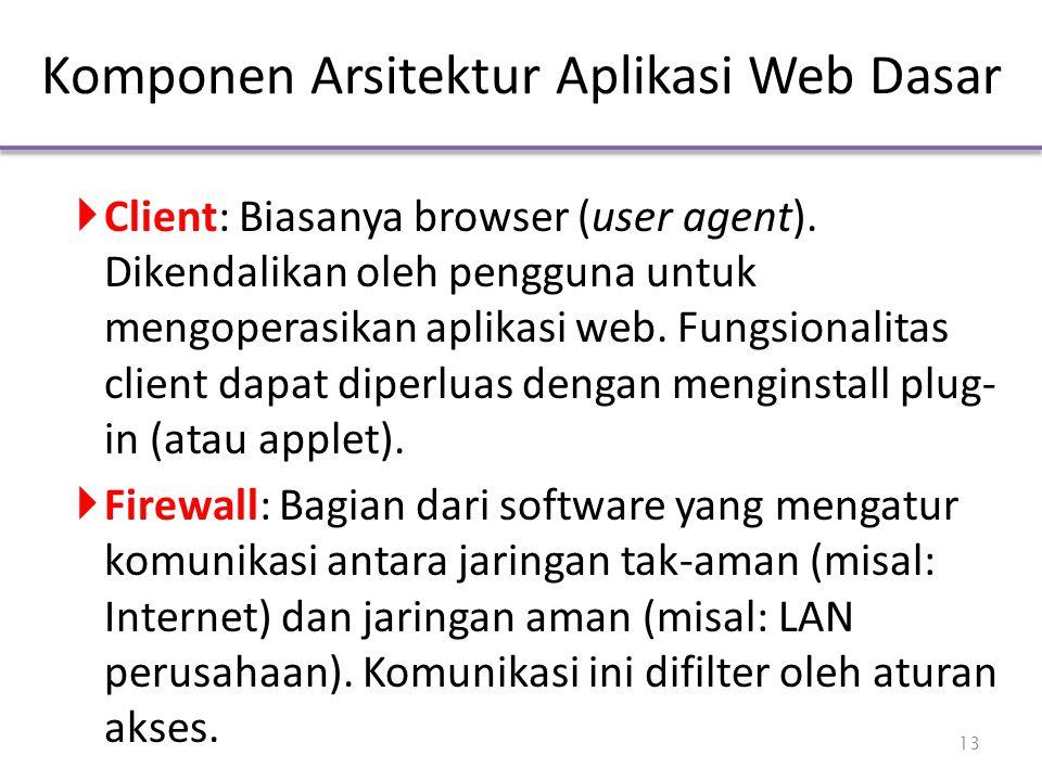 Komponen Arsitektur Aplikasi Web Dasar  Client: Biasanya browser (user agent). Dikendalikan oleh pengguna untuk mengoperasikan aplikasi web. Fungsion