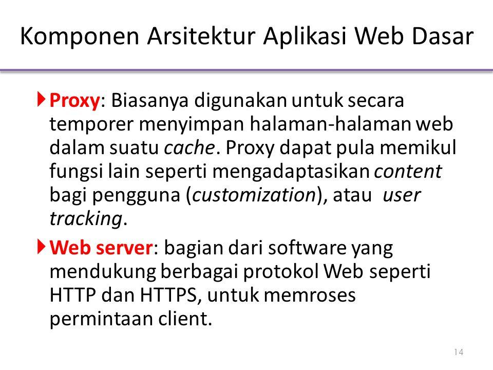 Komponen Arsitektur Aplikasi Web Dasar  Proxy: Biasanya digunakan untuk secara temporer menyimpan halaman-halaman web dalam suatu cache. Proxy dapat