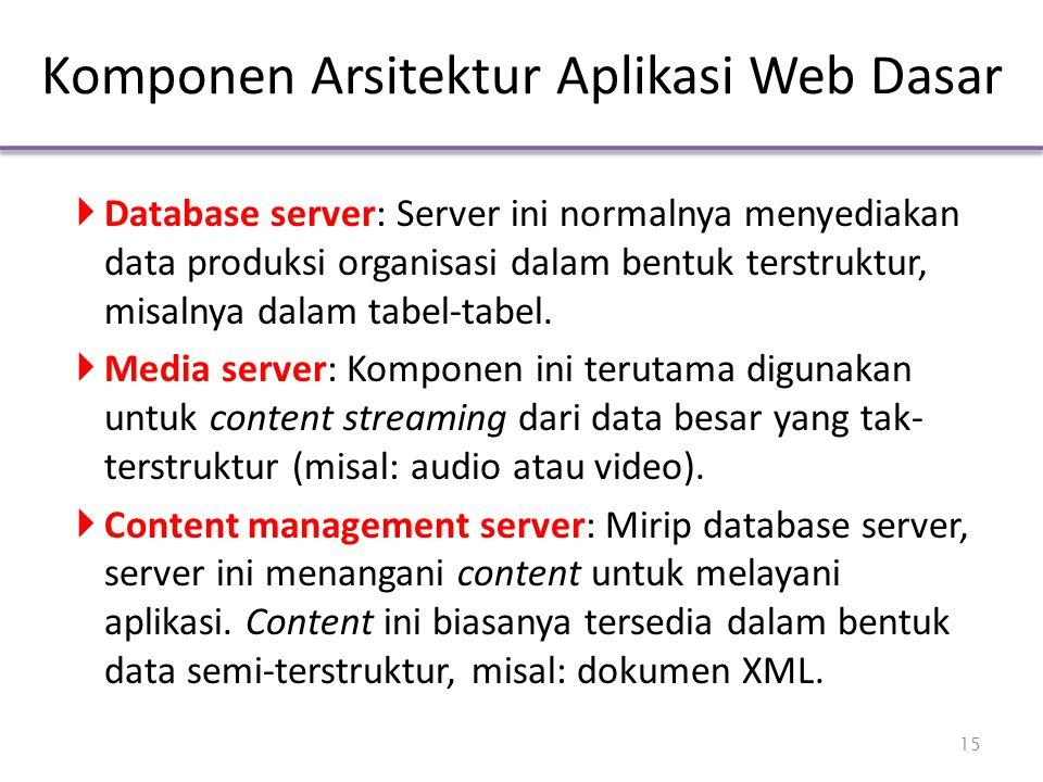 Komponen Arsitektur Aplikasi Web Dasar  Database server: Server ini normalnya menyediakan data produksi organisasi dalam bentuk terstruktur, misalnya