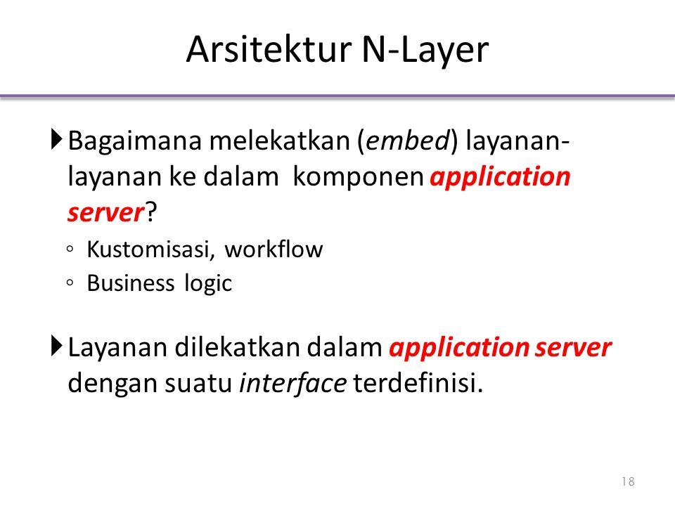 Arsitektur N-Layer  Bagaimana melekatkan (embed) layanan- layanan ke dalam komponen application server? ◦ Kustomisasi, workflow ◦ Business logic  La