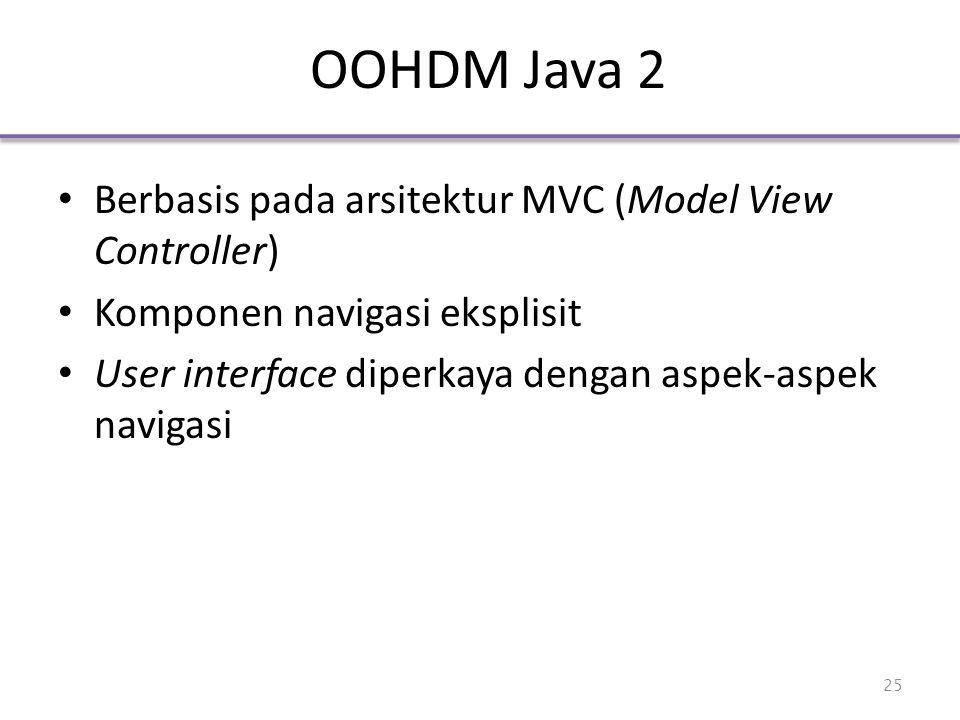 OOHDM Java 2 Berbasis pada arsitektur MVC (Model View Controller) Komponen navigasi eksplisit User interface diperkaya dengan aspek-aspek navigasi 25