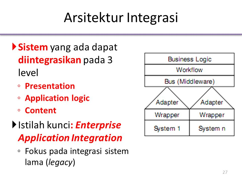 Arsitektur Integrasi  Sistem yang ada dapat diintegrasikan pada 3 level ◦ Presentation ◦ Application logic ◦ Content  Istilah kunci: Enterprise Application Integration ◦ Fokus pada integrasi sistem lama (legacy) 27
