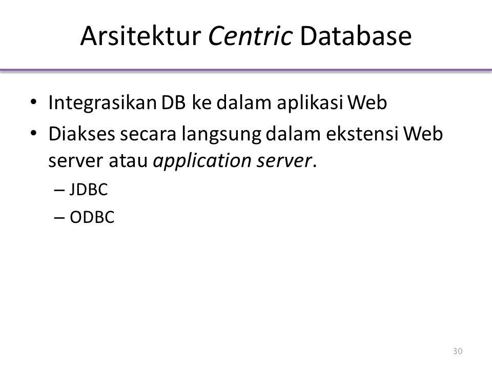 Arsitektur Centric Database Integrasikan DB ke dalam aplikasi Web Diakses secara langsung dalam ekstensi Web server atau application server. – JDBC –