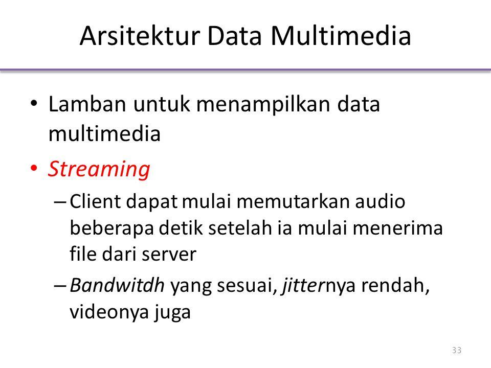 Arsitektur Data Multimedia Lamban untuk menampilkan data multimedia Streaming – Client dapat mulai memutarkan audio beberapa detik setelah ia mulai me