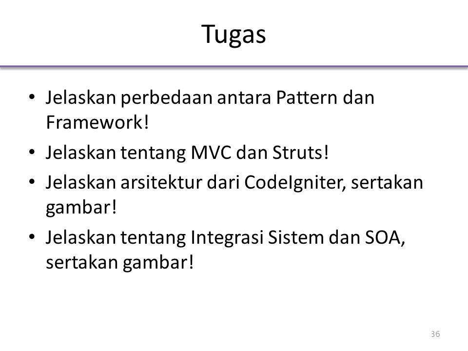 Tugas Jelaskan perbedaan antara Pattern dan Framework! Jelaskan tentang MVC dan Struts! Jelaskan arsitektur dari CodeIgniter, sertakan gambar! Jelaska