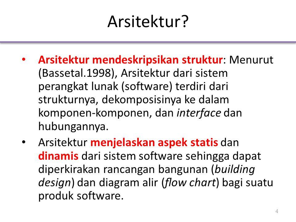 Arsitektur? Arsitektur mendeskripsikan struktur: Menurut (Bassetal.1998), Arsitektur dari sistem perangkat lunak (software) terdiri dari strukturnya,