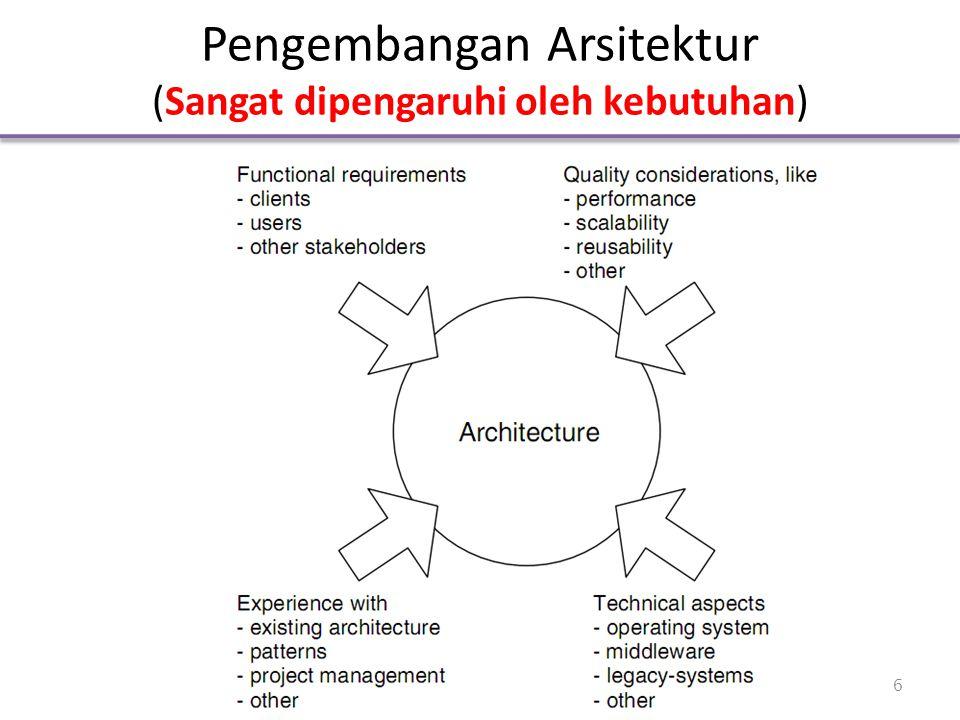 Arsitektur 2-Layer Terdapat 2-layer: Client dan Server.