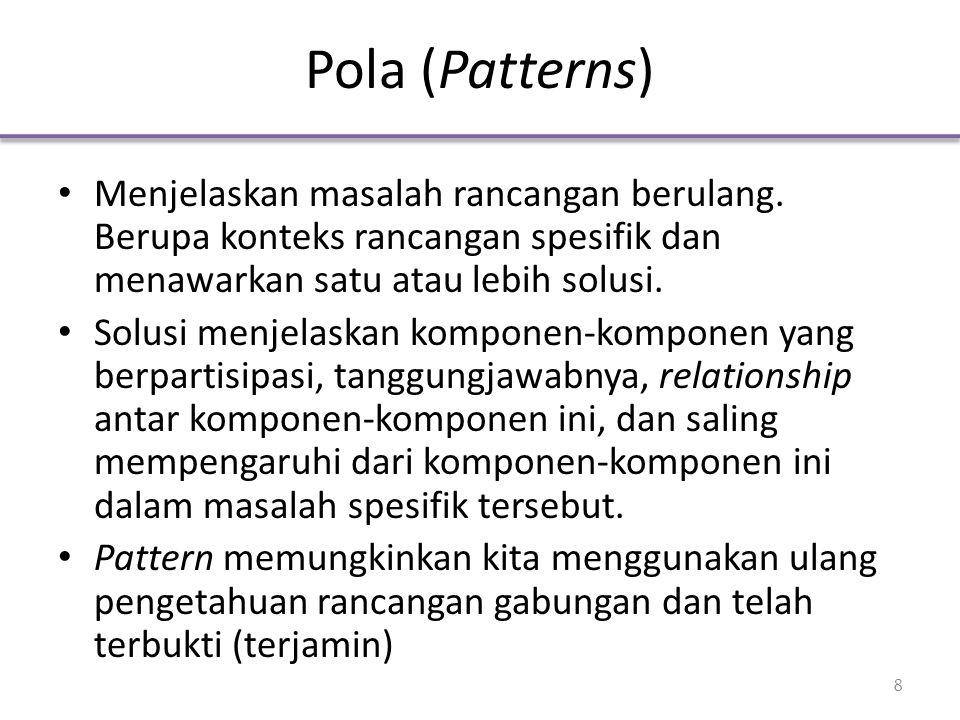Pola (Patterns) Menjelaskan masalah rancangan berulang. Berupa konteks rancangan spesifik dan menawarkan satu atau lebih solusi. Solusi menjelaskan ko