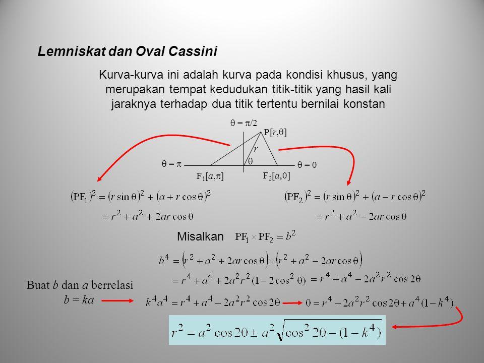 Lemniskat dan Oval Cassini F1[a,]F1[a,] F 2 [a,0] P[r,  ] r   = 0  =   =  /2 Kurva-kurva ini adalah kurva pada kondisi khusus, yang merupakan