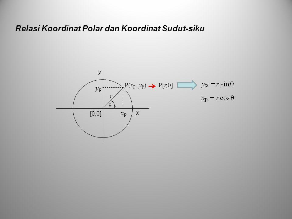 Persamaan Kurva Dalam Koordinat Polar Persamaan lingkaran berjari-jari c berpusat di O[0,0] dalam koordinat sudut-siku adalah [0,0] x y Dalam koordinat polar persamaan ini menjadi