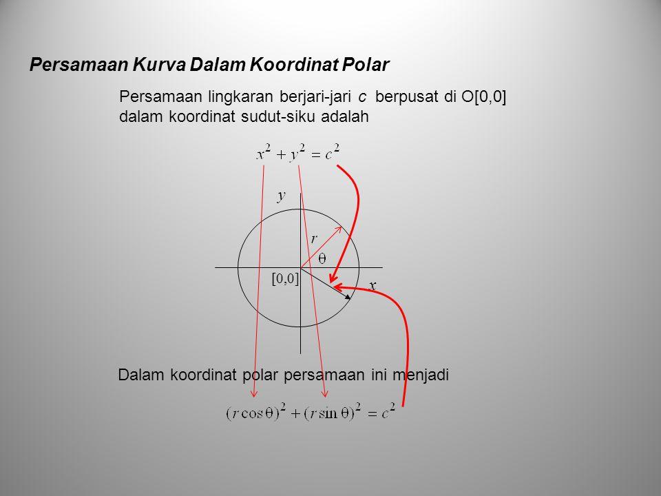 Persamaan Kurva Dalam Koordinat Polar Persamaan lingkaran berjari-jari c berpusat di O[0,0] dalam koordinat sudut-siku adalah [0,0] x y Dalam koordina