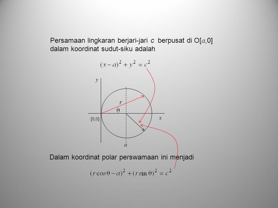 Persamaan lingkaran berjari-jari c berpusat di O[a,b] dalam koordinat sudut-siku adalah Dalam koordinat polar perswamaan ini menjadi b a [0,0] x y  r