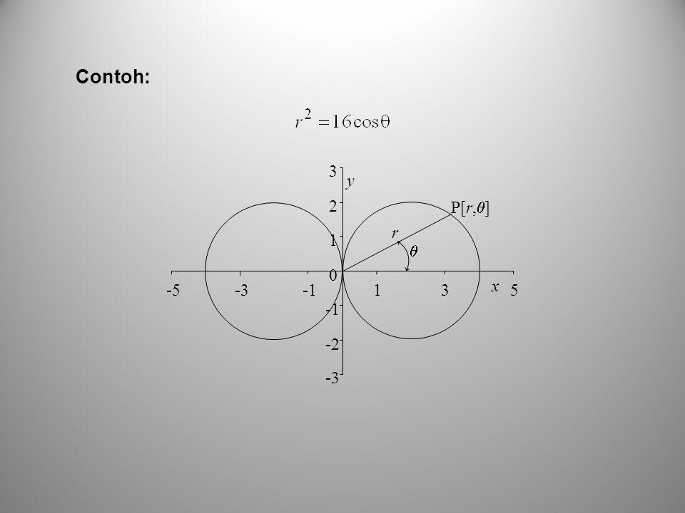 Contoh:  y x -3 -2 0 1 2 3 -5-3135 r P[r,  ]