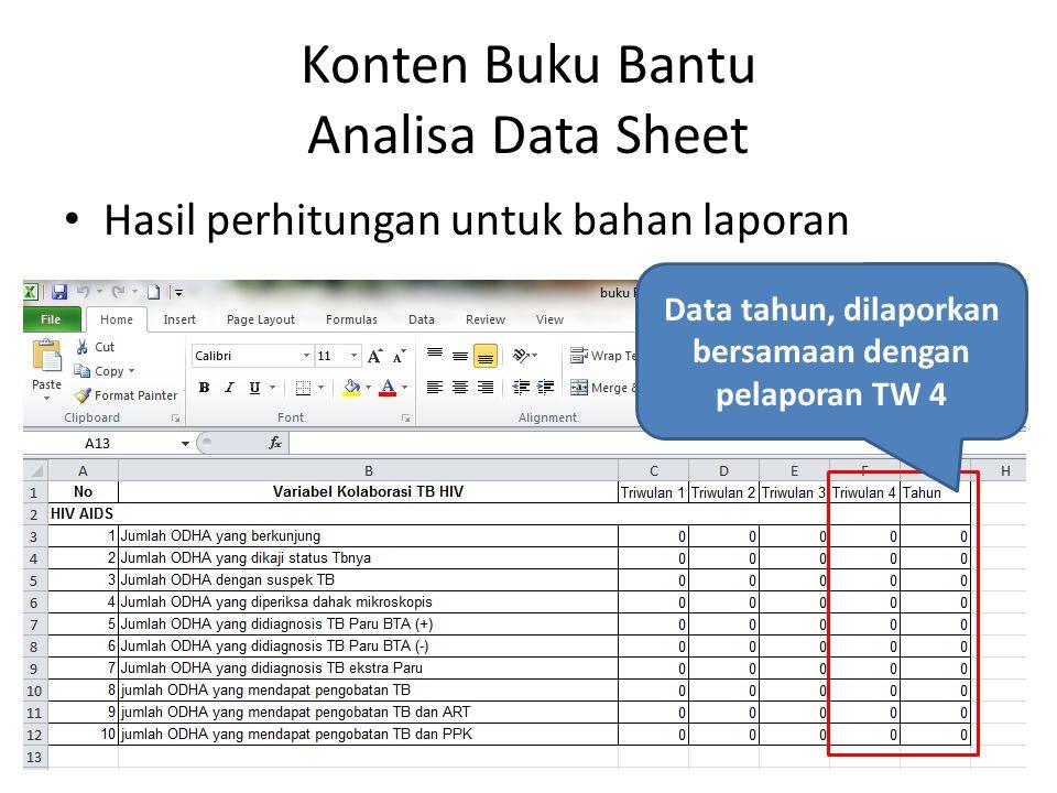 Konten Buku Bantu Analisa Data Sheet Hasil perhitungan untuk bahan laporan Data tahun, dilaporkan bersamaan dengan pelaporan TW 4