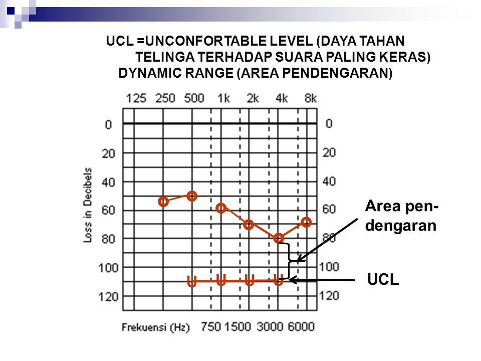 Untuk menentukan tingkat gangguan pendengaran = HTL(500 Hz) + HTL (1kHz) + HTL (2 kHz) + HTL (4 kHz) 4