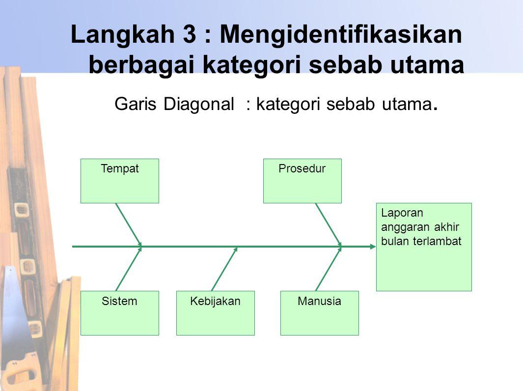 Langkah 3 : Mengidentifikasikan berbagai kategori sebab utama Garis Diagonal : kategori sebab utama. TempatProsedur SistemManusiaKebijakan Laporan ang