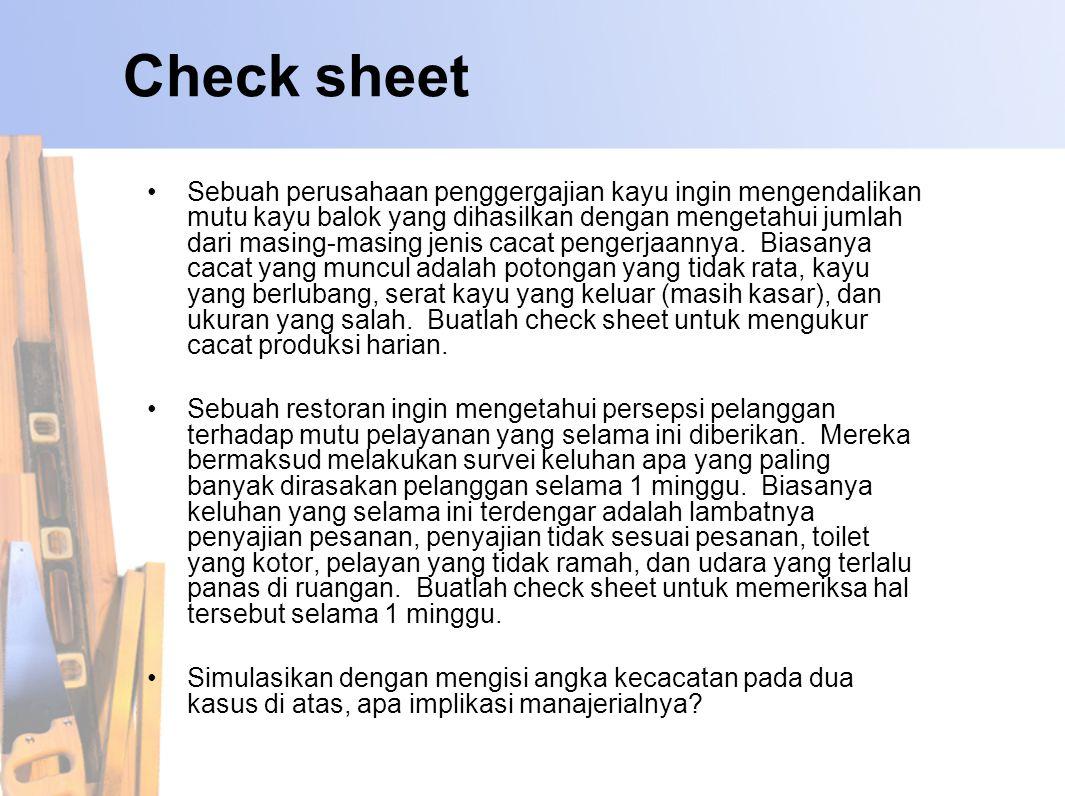 Check sheet Sebuah perusahaan penggergajian kayu ingin mengendalikan mutu kayu balok yang dihasilkan dengan mengetahui jumlah dari masing-masing jenis